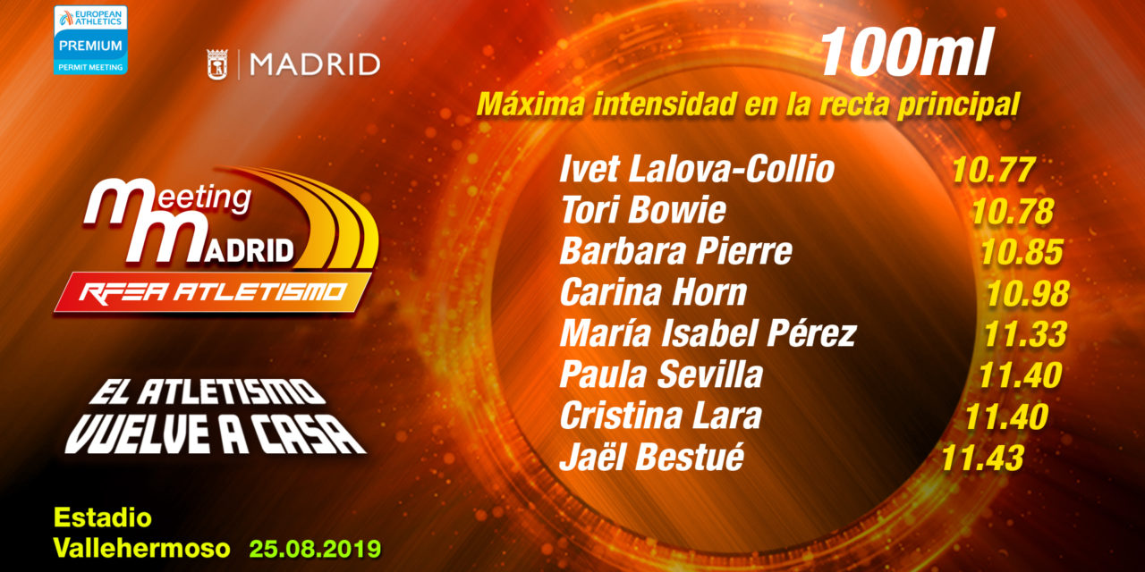 World Champion Tori Bowie will run 100m in Madrid